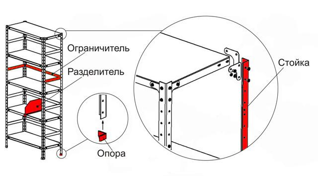 Стеллаж для банок чертежи